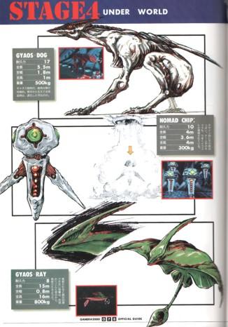 gamera 2000 enemies