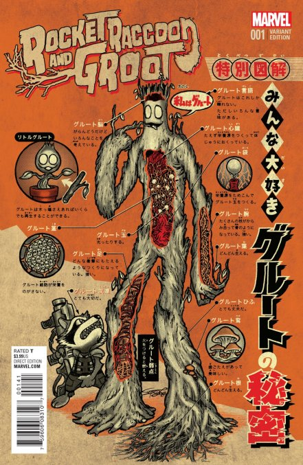 anatomical groot